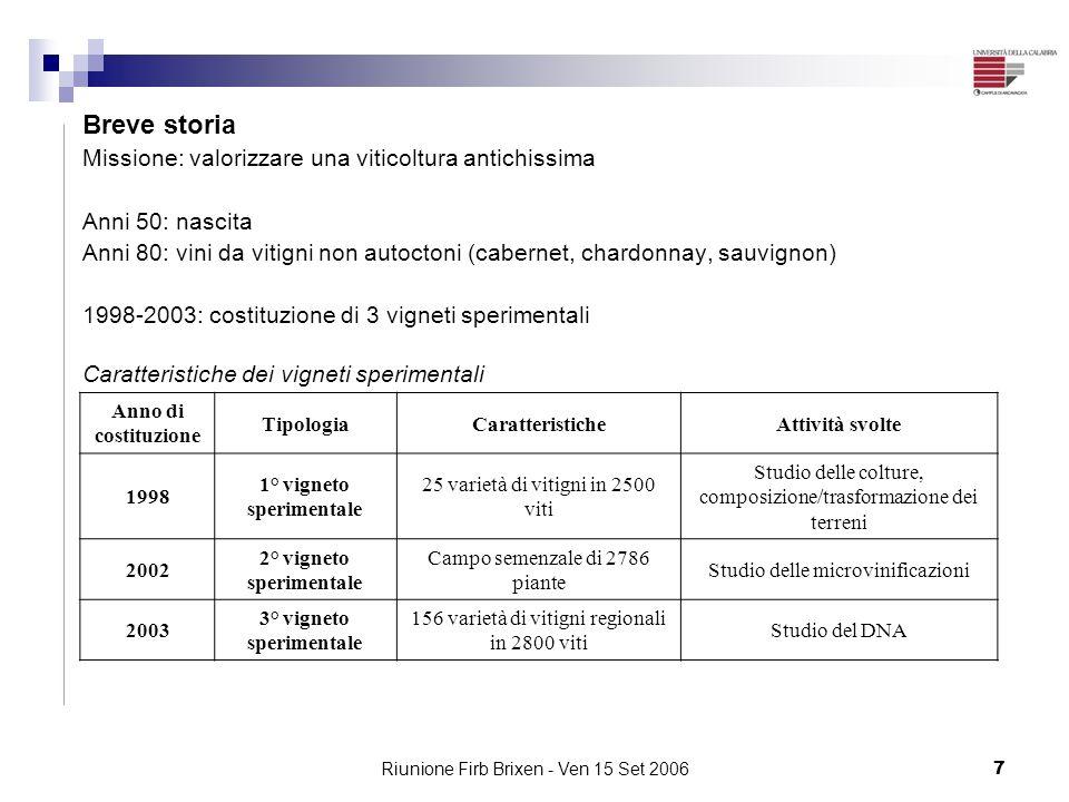 Riunione Firb Brixen - Ven 15 Set 20067 Breve storia Missione: valorizzare una viticoltura antichissima Anni 50: nascita Anni 80: vini da vitigni non