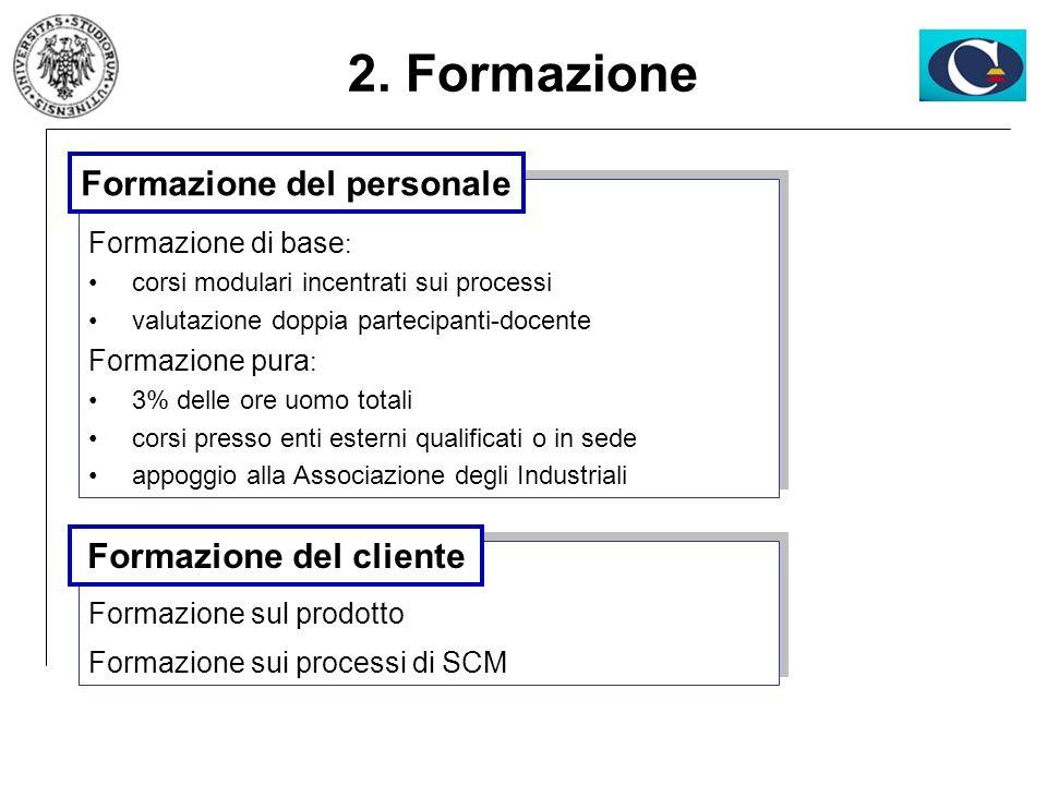 Formazione sul prodotto Formazione sui processi di SCM Formazione sul prodotto Formazione sui processi di SCM Formazione di base : corsi modulari ince