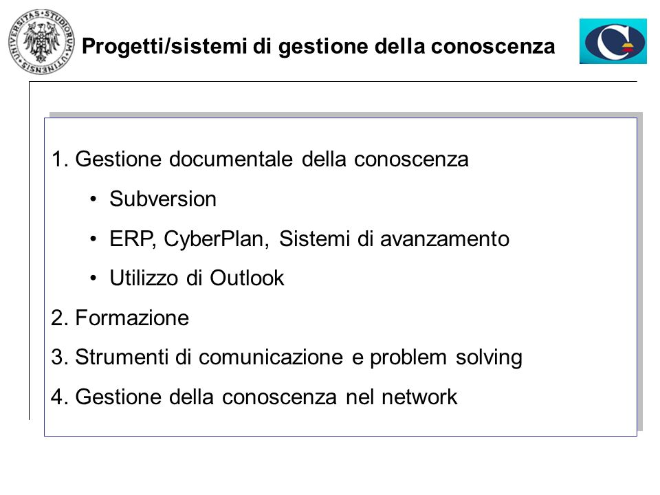 1. Gestione documentale della conoscenza Subversion ERP, CyberPlan, Sistemi di avanzamento Utilizzo di Outlook 2. Formazione 3. Strumenti di comunicaz