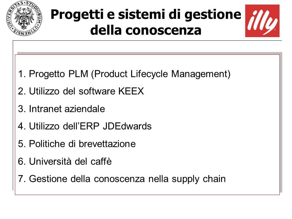 1.Progetto PLM (Product Lifecycle Management) 2.Utilizzo del software KEEX 3.Intranet aziendale 4.Utilizzo dellERP JDEdwards 5.Politiche di brevettazi