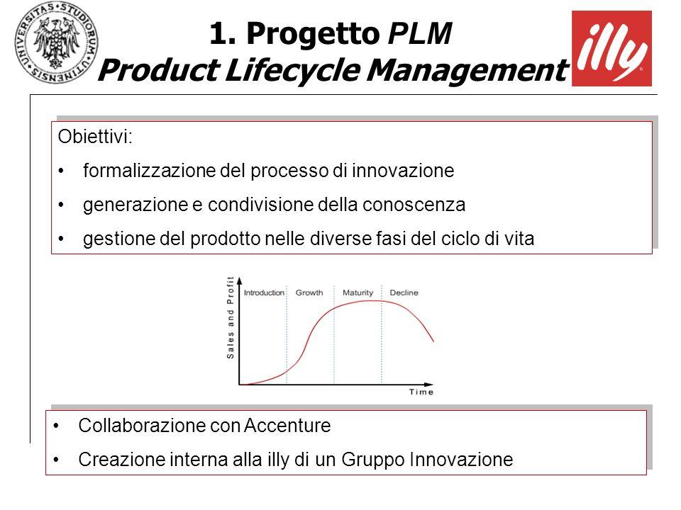 Obiettivi: formalizzazione del processo di innovazione generazione e condivisione della conoscenza gestione del prodotto nelle diverse fasi del ciclo
