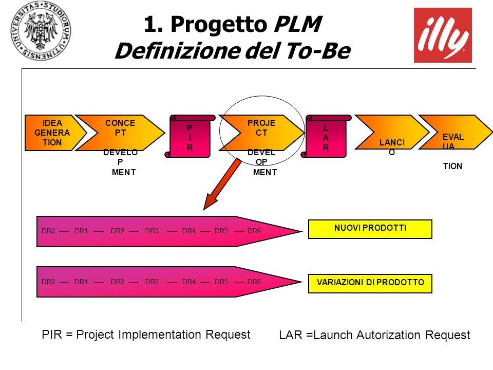 IDEA GENERA TION CONCE PT DEVELO P MENT PIRPIR PROJE CT DEVEL OP MENT LARLAR LANCI O EVAL UA TION DR0 ----- DR1 ----- DR2 ----- DR3 ----- DR4 ----- DR