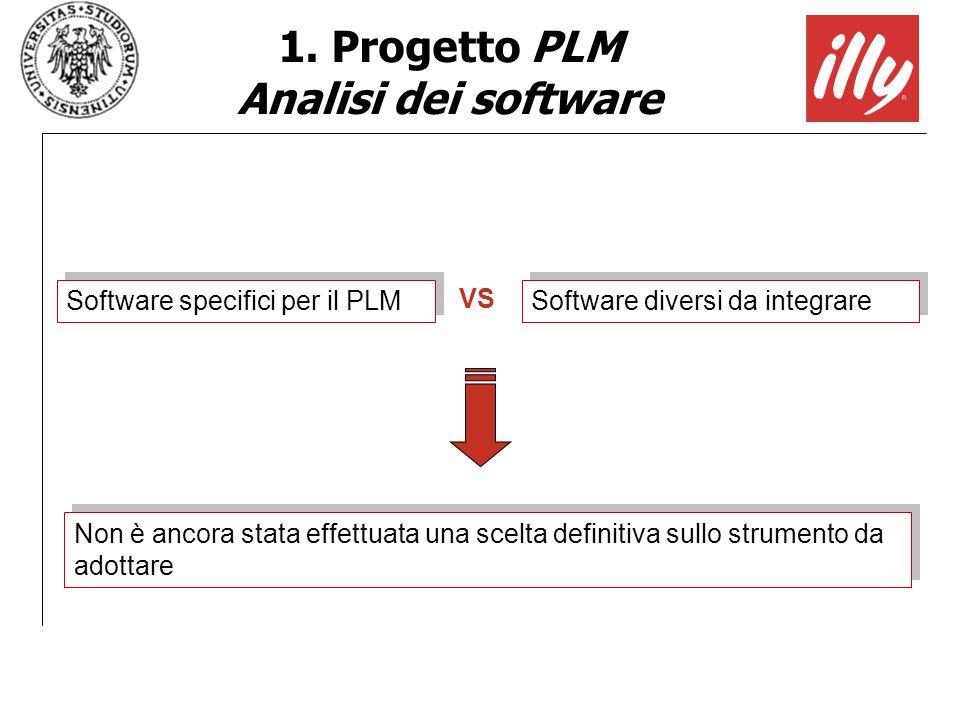 Software specifici per il PLM Software diversi da integrare VS Non è ancora stata effettuata una scelta definitiva sullo strumento da adottare 1. Prog