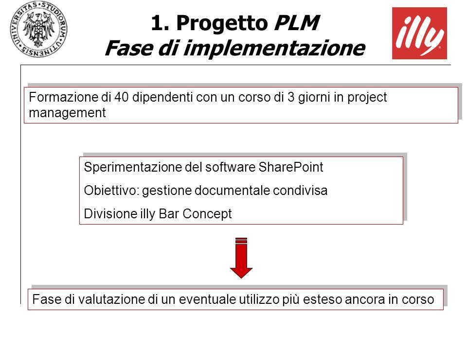 Fase di valutazione di un eventuale utilizzo più esteso ancora in corso Sperimentazione del software SharePoint Obiettivo: gestione documentale condiv