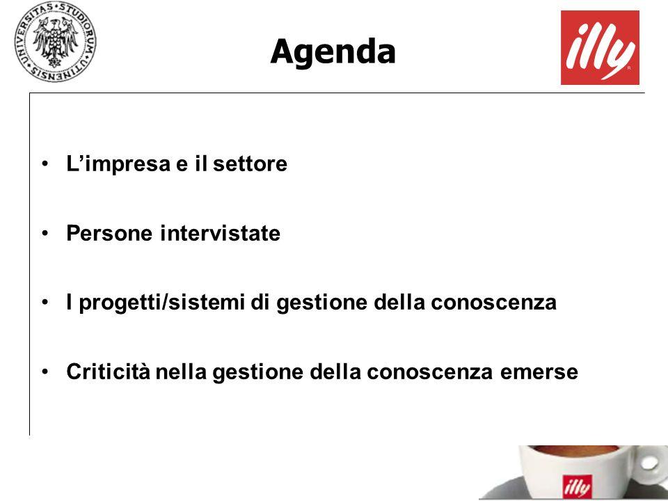 Agenda Limpresa e il settore Persone intervistate I progetti/sistemi di gestione della conoscenza Criticità nella gestione della conoscenza emerse