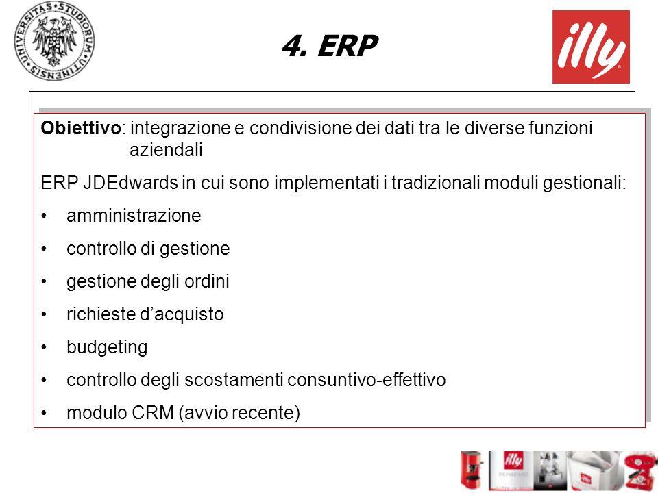 4. ERP Obiettivo: integrazione e condivisione dei dati tra le diverse funzioni aziendali ERP JDEdwards in cui sono implementati i tradizionali moduli