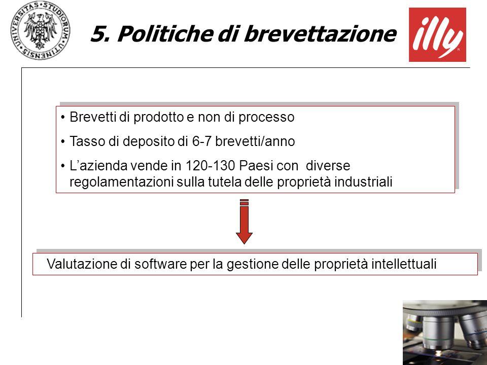5. Politiche di brevettazione Brevetti di prodotto e non di processo Tasso di deposito di 6-7 brevetti/anno Lazienda vende in 120-130 Paesi con divers