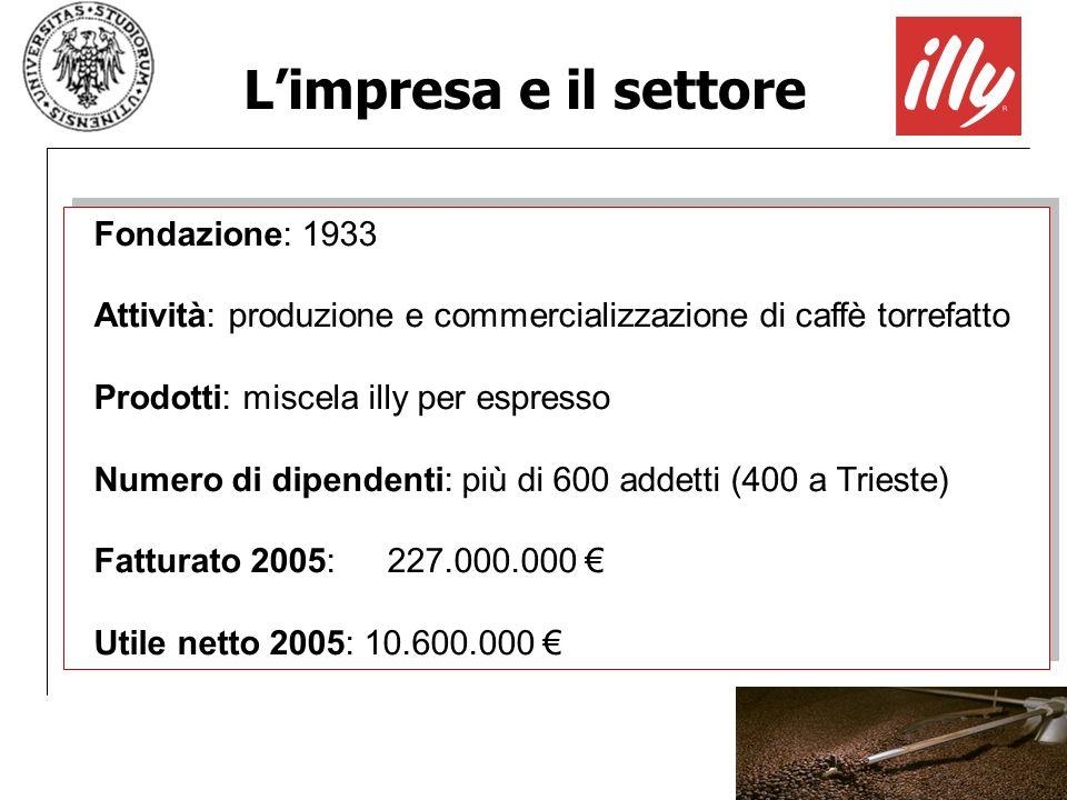 Limpresa e il settore Fondazione: 1933 Attività: produzione e commercializzazione di caffè torrefatto Prodotti: miscela illy per espresso Numero di di