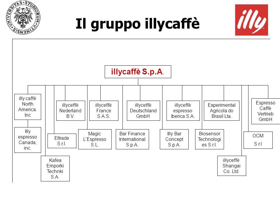 Il gruppo illycaffè illycaffè S.p.A. Illy espresso Canada, inc. illy caffè North America. Inc illyceffè Nederland B.V. illyceffè France S.A.S. illycef
