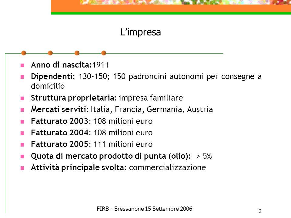 FIRB - Bressanone 15 Settembre 2006 2 Limpresa Anno di nascita:1911 Dipendenti: 130-150; 150 padroncini autonomi per consegne a domicilio Struttura pr
