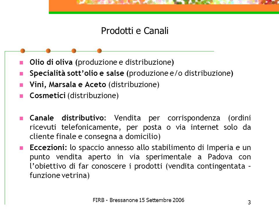 FIRB - Bressanone 15 Settembre 2006 3 Prodotti e Canali Olio di oliva (produzione e distribuzione) Specialità sottolio e salse (produzione e/o distrib