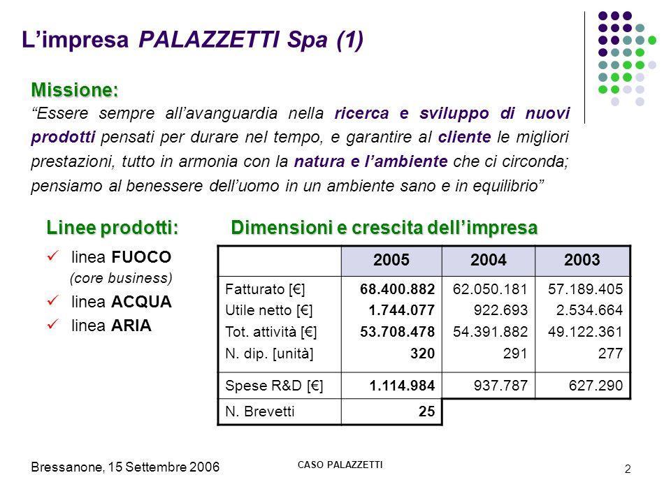 Bressanone, 15 Settembre 2006 CASO PALAZZETTI 2 Limpresa PALAZZETTI Spa (1) Linee prodotti: linea FUOCO (core business) linea ACQUA linea ARIA 2005200