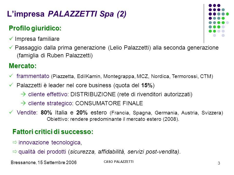 Bressanone, 15 Settembre 2006 CASO PALAZZETTI 3 Limpresa PALAZZETTI Spa (2) Fattori critici di successo: innovazione tecnologica, qualità dei prodotti