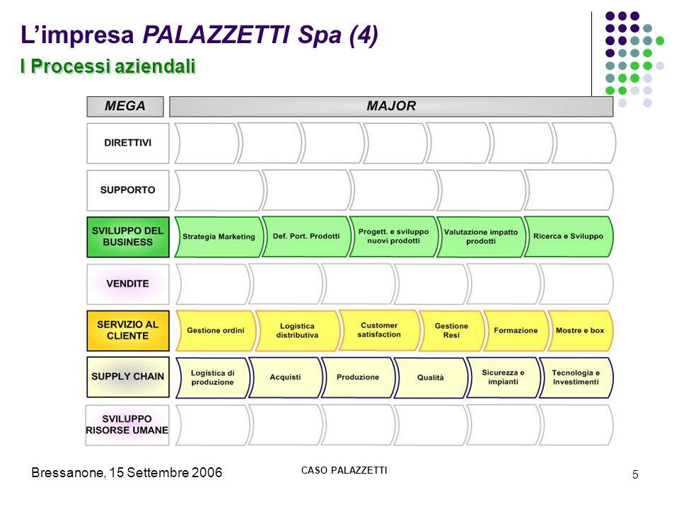 Bressanone, 15 Settembre 2006 CASO PALAZZETTI 5 Limpresa PALAZZETTI Spa (4) I Processi aziendali