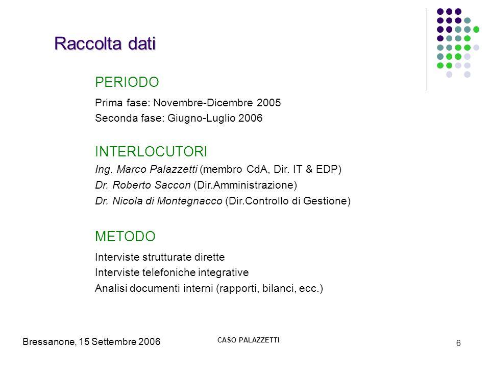 Bressanone, 15 Settembre 2006 CASO PALAZZETTI 6 Raccolta dati INTERLOCUTORI Ing. Marco Palazzetti (membro CdA, Dir. IT & EDP) Dr. Roberto Saccon (Dir.
