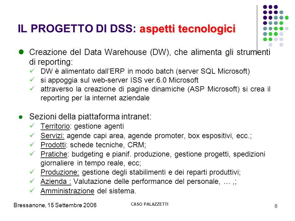 Bressanone, 15 Settembre 2006 CASO PALAZZETTI 8 aspetti tecnologici IL PROGETTO DI DSS: aspetti tecnologici Creazione del Data Warehouse (DW), che ali