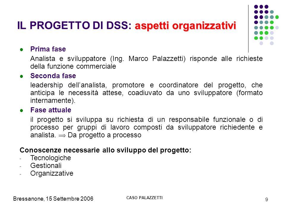 Bressanone, 15 Settembre 2006 CASO PALAZZETTI 9 aspetti organizzativi IL PROGETTO DI DSS: aspetti organizzativi Prima fase Analista e sviluppatore (In