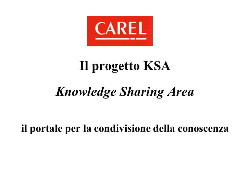 Il progetto KSA Knowledge Sharing Area il portale per la condivisione della conoscenza
