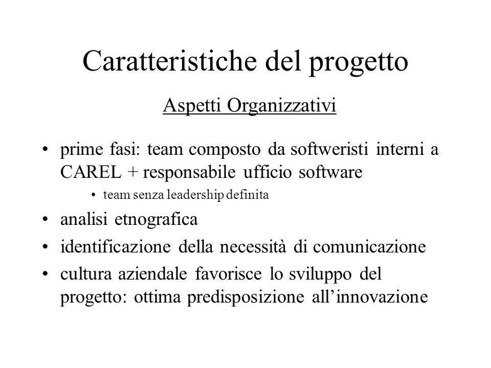 Caratteristiche del progetto prime fasi: team composto da softweristi interni a CAREL + responsabile ufficio software team senza leadership definita a