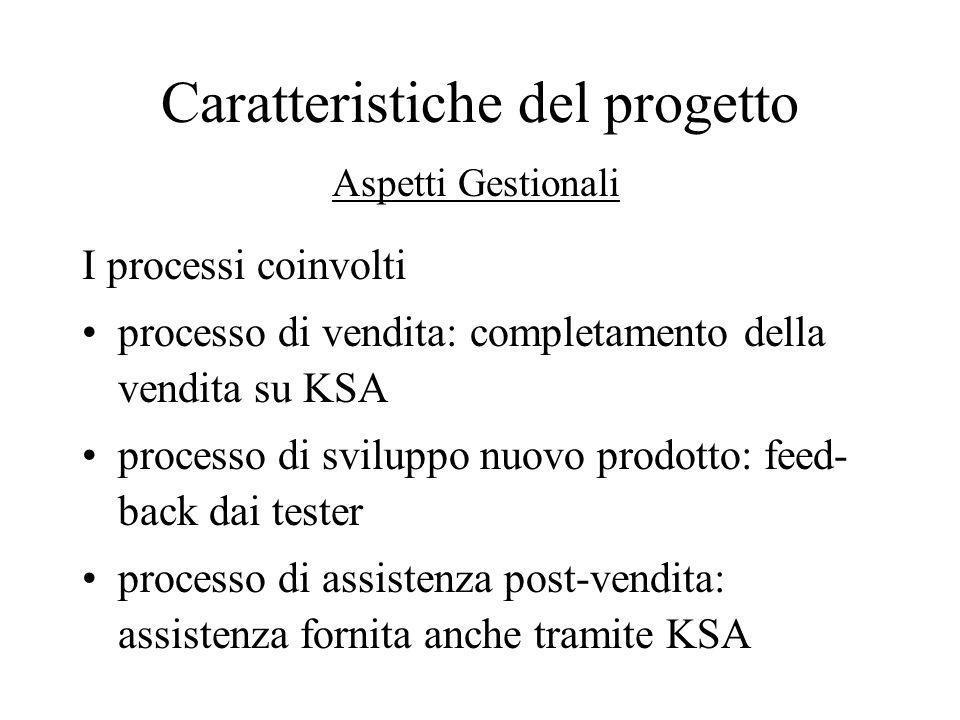 Caratteristiche del progetto I processi coinvolti processo di vendita: completamento della vendita su KSA processo di sviluppo nuovo prodotto: feed- b