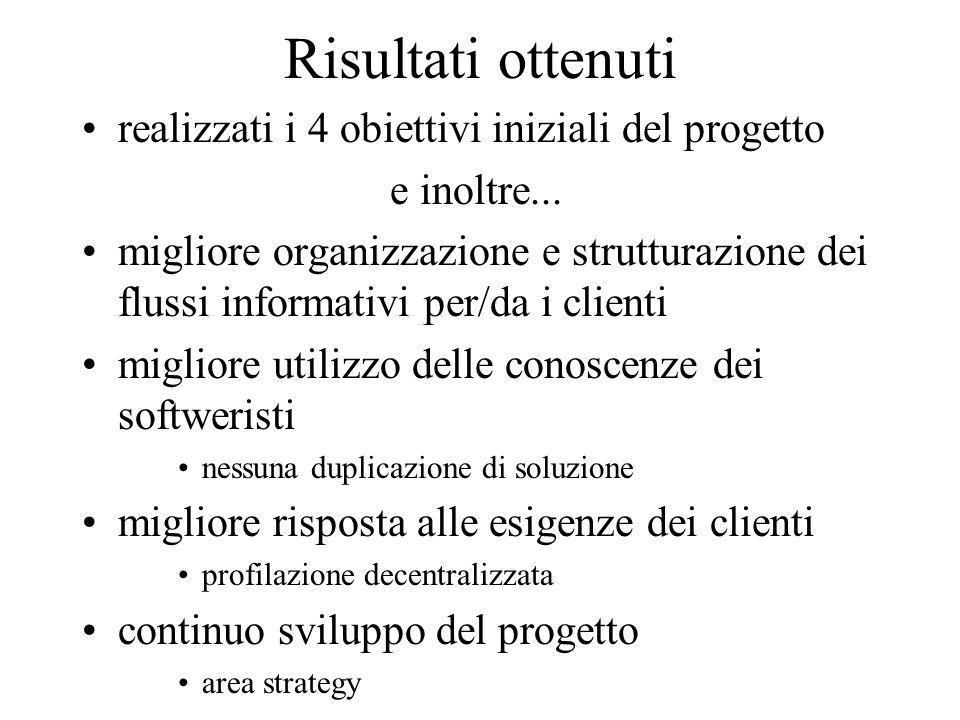 Risultati ottenuti realizzati i 4 obiettivi iniziali del progetto e inoltre... migliore organizzazione e strutturazione dei flussi informativi per/da