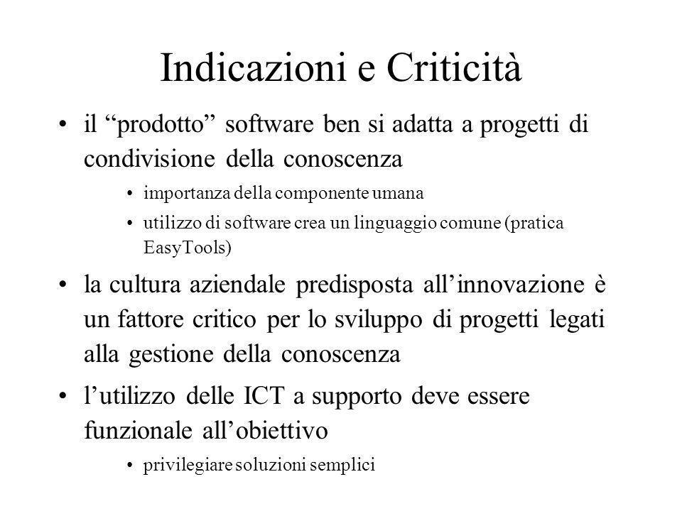 Indicazioni e Criticità il prodotto software ben si adatta a progetti di condivisione della conoscenza importanza della componente umana utilizzo di s