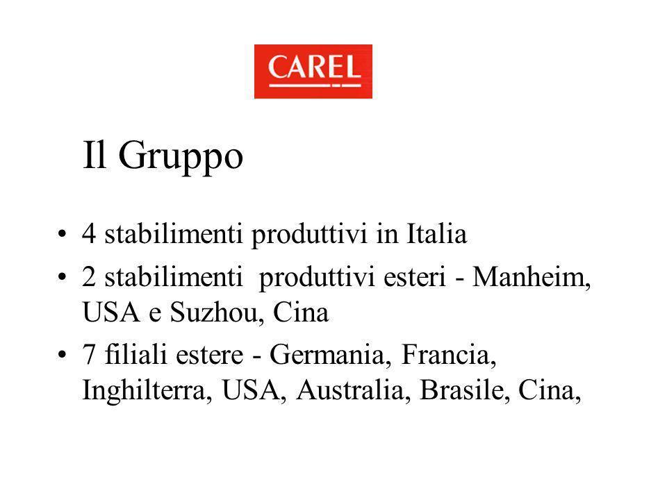 Il Gruppo 4 stabilimenti produttivi in Italia 2 stabilimenti produttivi esteri - Manheim, USA e Suzhou, Cina 7 filiali estere - Germania, Francia, Ing