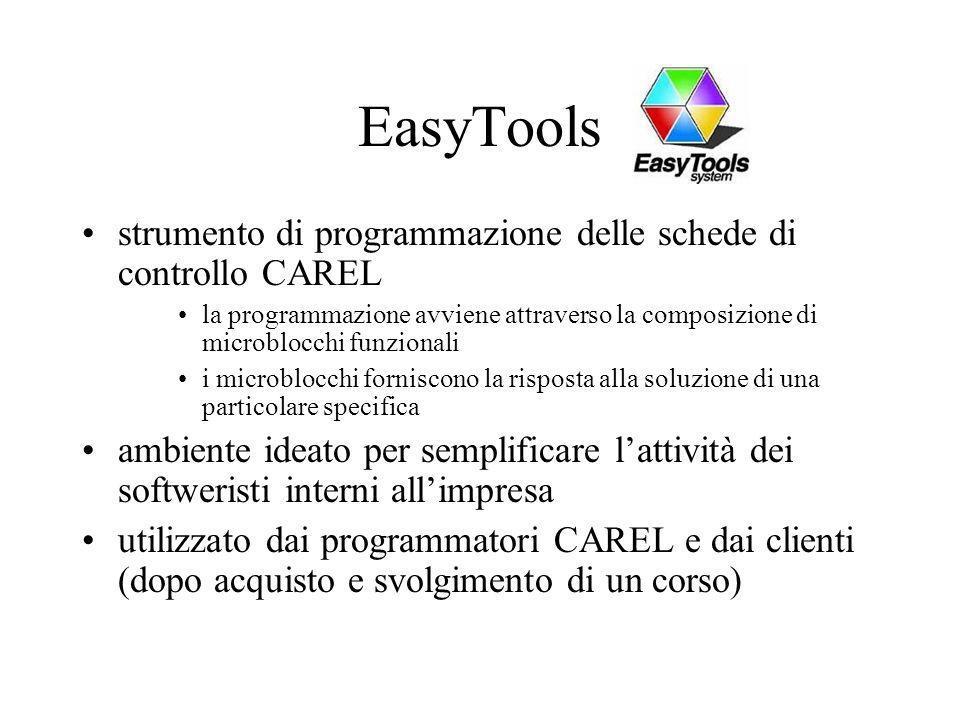 EasyTools strumento di programmazione delle schede di controllo CAREL la programmazione avviene attraverso la composizione di microblocchi funzionali