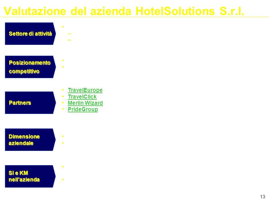 13 Valutazione del azienda HotelSolutions S.r.l.