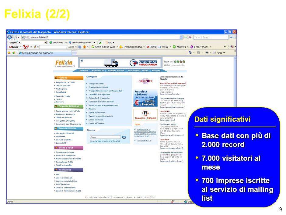 9 Felixia (2/2) Base dati con più di 2.000 record Base dati con più di 2.000 record 7.000 visitatori al mese 7.000 visitatori al mese 700 imprese iscritte al servizio di mailing list 700 imprese iscritte al servizio di mailing list Dati significativi