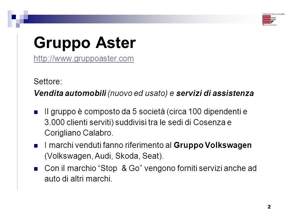 2 Gruppo Aster http://www.gruppoaster.com Settore: Vendita automobili (nuovo ed usato) e servizi di assistenza Il gruppo è composto da 5 società (circ