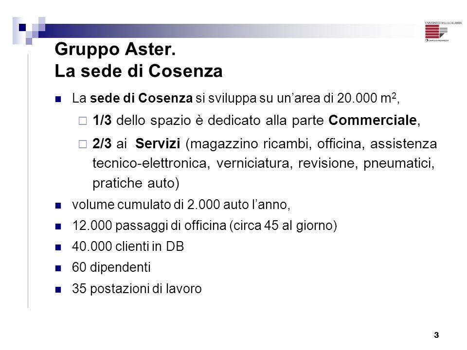 3 Gruppo Aster. La sede di Cosenza La sede di Cosenza si sviluppa su unarea di 20.000 m 2, 1/3 dello spazio è dedicato alla parte Commerciale, 2/3 ai