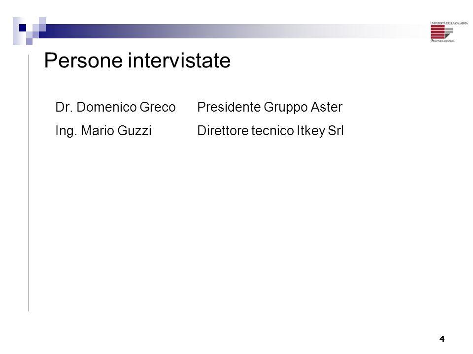 4 Persone intervistate Dr. Domenico Greco Presidente Gruppo Aster Ing. Mario Guzzi Direttore tecnico Itkey Srl