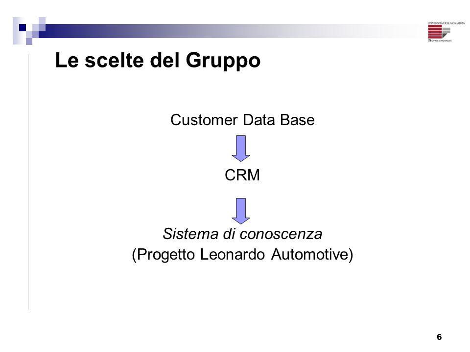 6 Le scelte del Gruppo Customer Data Base CRM Sistema di conoscenza (Progetto Leonardo Automotive)