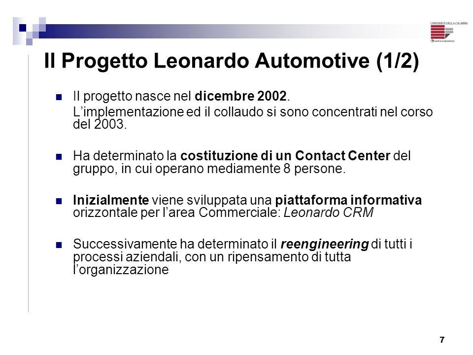 7 Il Progetto Leonardo Automotive (1/2) Il progetto nasce nel dicembre 2002. Limplementazione ed il collaudo si sono concentrati nel corso del 2003. H