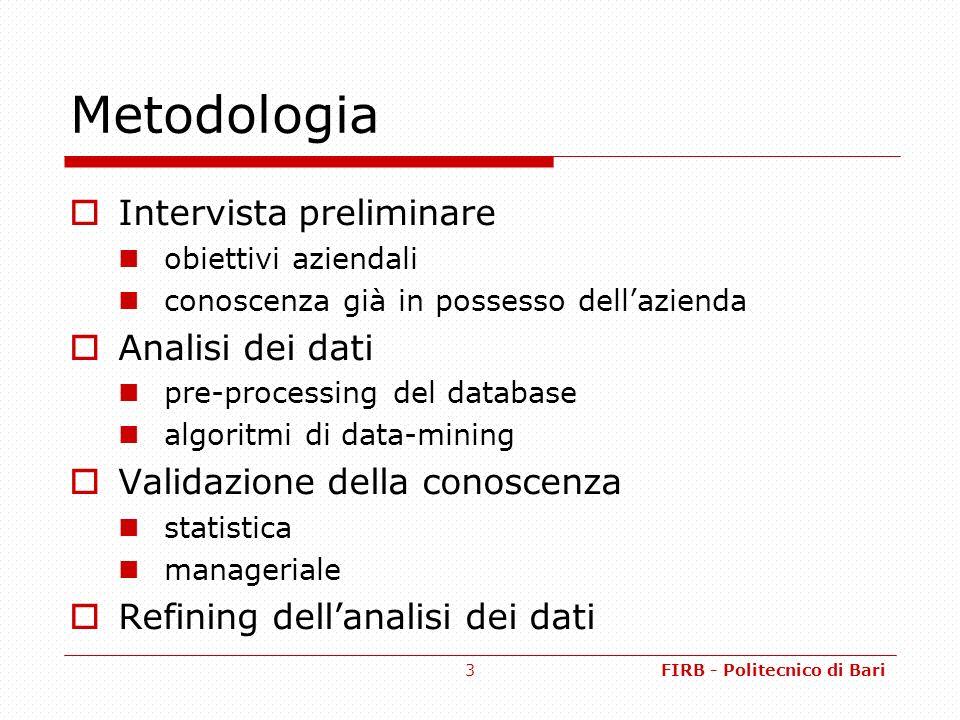FIRB - Politecnico di Bari3 Metodologia Intervista preliminare obiettivi aziendali conoscenza già in possesso dellazienda Analisi dei dati pre-processing del database algoritmi di data-mining Validazione della conoscenza statistica manageriale Refining dellanalisi dei dati