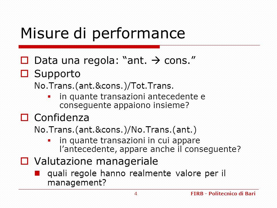 FIRB - Politecnico di Bari4 Misure di performance Data una regola: ant.