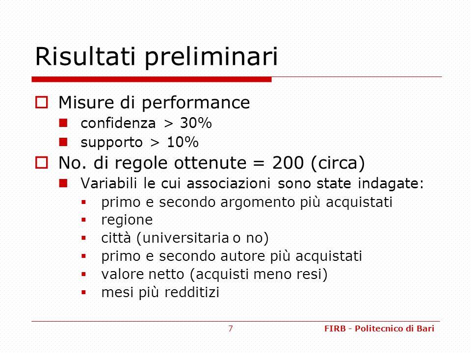 FIRB - Politecnico di Bari7 Risultati preliminari Misure di performance confidenza > 30% supporto > 10% No.