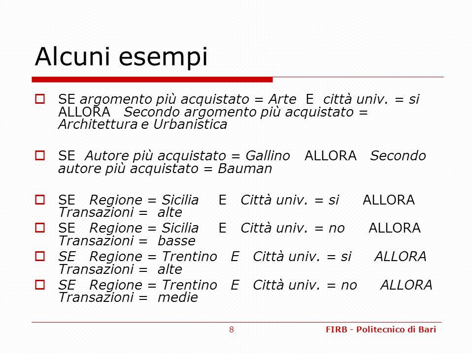 FIRB - Politecnico di Bari8 Alcuni esempi SE argomento più acquistato = Arte E città univ.