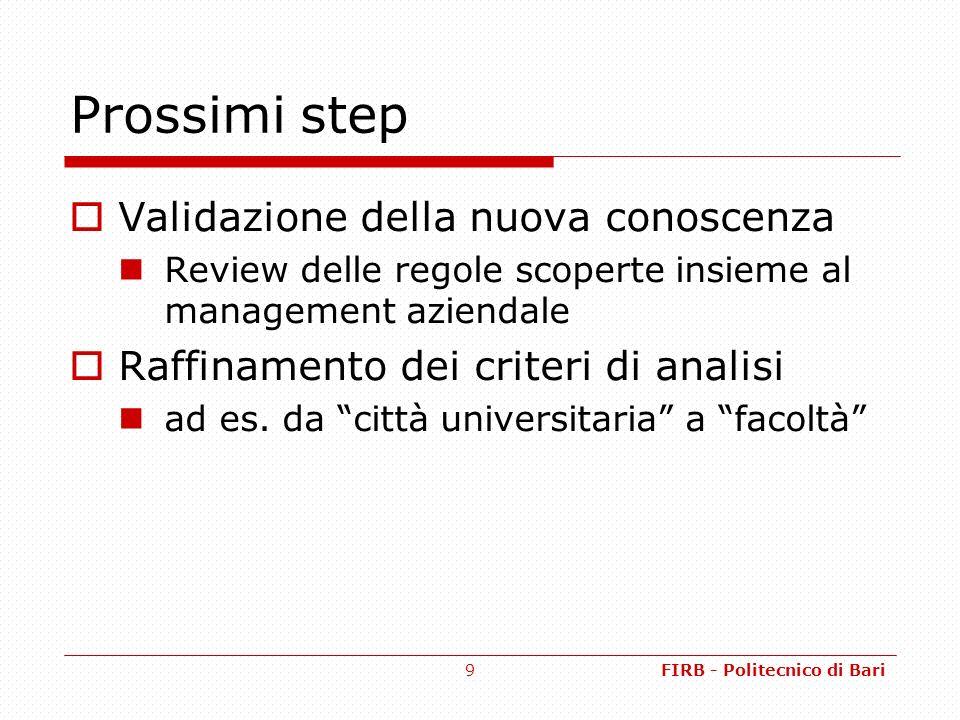 FIRB - Politecnico di Bari9 Prossimi step Validazione della nuova conoscenza Review delle regole scoperte insieme al management aziendale Raffinamento dei criteri di analisi ad es.