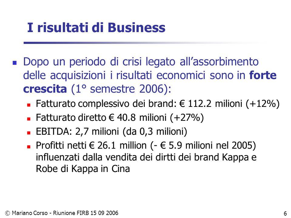 © Mariano Corso - Riunione FIRB 15 09 2006 6 I risultati di Business Dopo un periodo di crisi legato allassorbimento delle acquisizioni i risultati economici sono in forte crescita (1° semestre 2006): Fatturato complessivo dei brand: 112.2 milioni (+12%) Fatturato diretto 40.8 milioni (+27%) EBITDA: 2,7 milioni (da 0,3 milioni) Profitti netti 26.1 million (- 5.9 milioni nel 2005) influenzati dalla vendita dei dirtti dei brand Kappa e Robe di Kappa in Cina