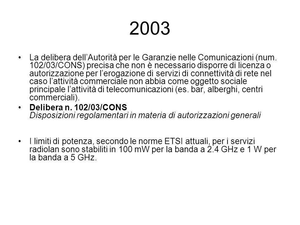2003 La delibera dellAutorità per le Garanzie nelle Comunicazioni (num. 102/03/CONS) precisa che non è necessario disporre di licenza o autorizzazione