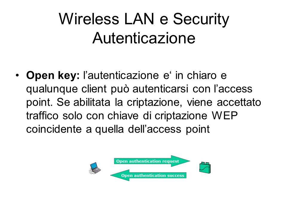 Wireless LAN e Security Autenticazione Shared key: Utilizzato solo con WEP attivo, prevede che il client richieda l autenticazione allaccess point il quale trasmette in risposta un pacchetto di challenge.