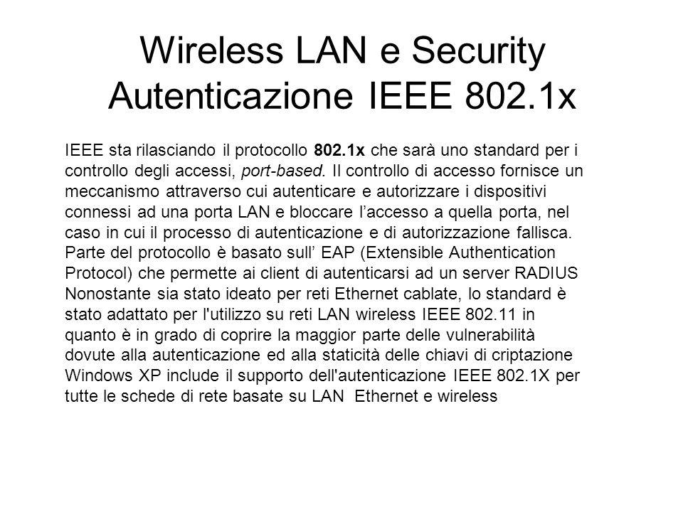 Wireless LAN e Security Autenticazione IEEE 802.1x IEEE sta rilasciando il protocollo 802.1x che sarà uno standard per i controllo degli accessi, port