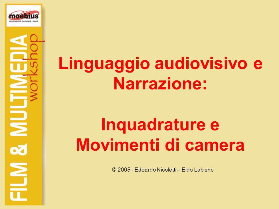 Linguaggio audiovisivo e Narrazione: Inquadrature e Movimenti di camera © 2005 - Edoardo Nicoletti – Eido Lab snc