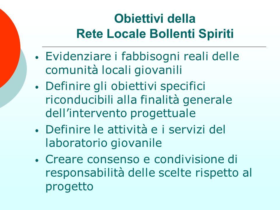 Evidenziare i fabbisogni reali delle comunità locali giovanili Definire gli obiettivi specifici riconducibili alla finalità generale dellintervento pr