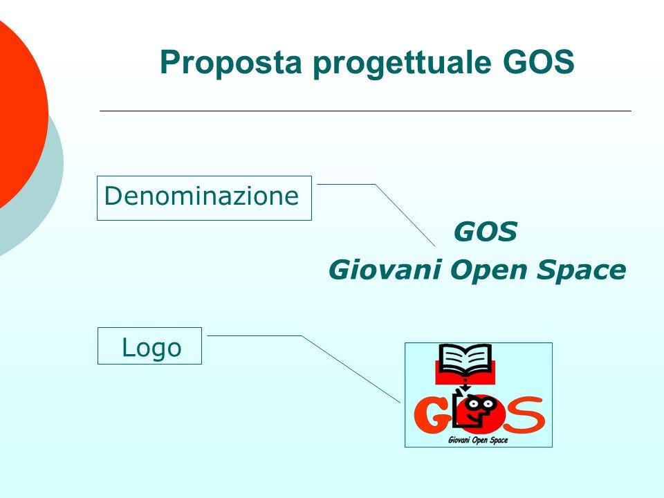 GOS Giovani Open Space Proposta progettuale GOS Logo Denominazione