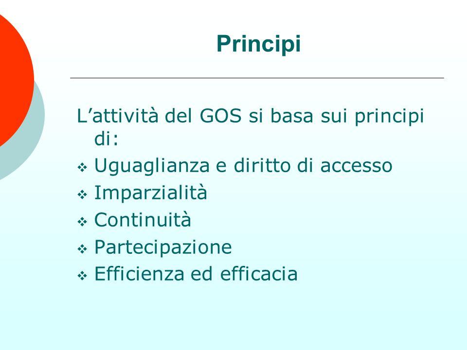 Lattività del GOS si basa sui principi di: Uguaglianza e diritto di accesso Imparzialità Continuità Partecipazione Efficienza ed efficacia Principi