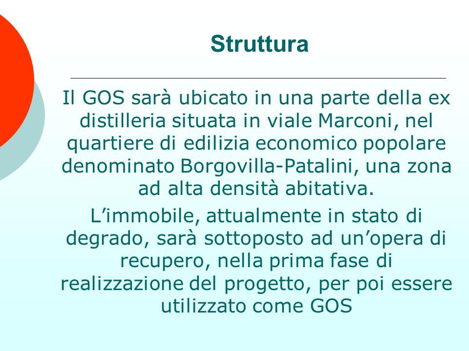Il GOS sarà ubicato in una parte della ex distilleria situata in viale Marconi, nel quartiere di edilizia economico popolare denominato Borgovilla-Pat