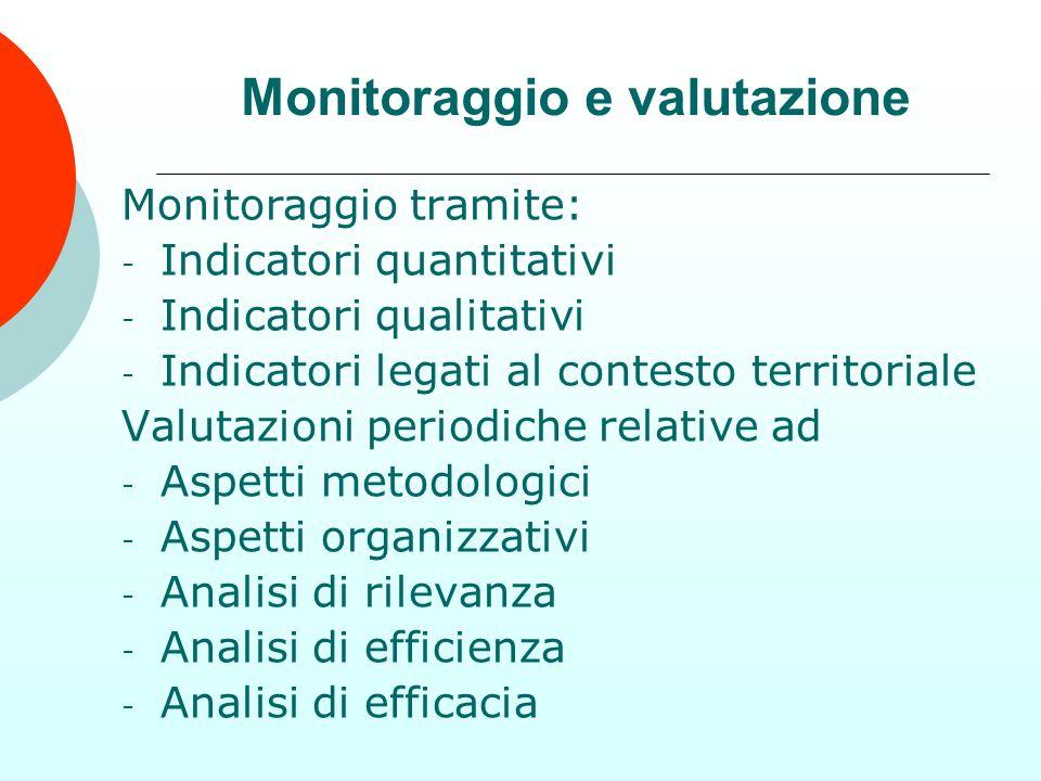 Monitoraggio tramite: - Indicatori quantitativi - Indicatori qualitativi - Indicatori legati al contesto territoriale Valutazioni periodiche relative
